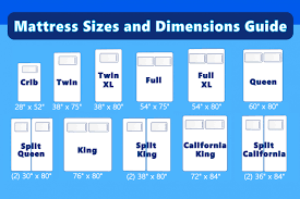 Mattress Sizes and Dimensions-The Sizes and Pros and Cons!